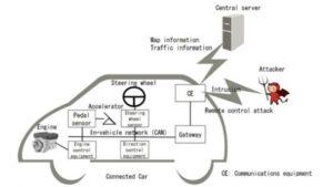 Fujitsu protegerçá los ciches de los cíber-ataques | Imagenacion