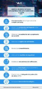 ¿Tu compañía está al día en el cumplimiento de la GDPR? | Imagenacion